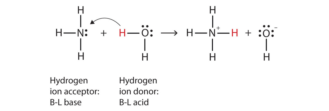 Unit 12 Acid and Bases Mr Scotts Online Classroom – Properties of Acids and Bases Worksheet